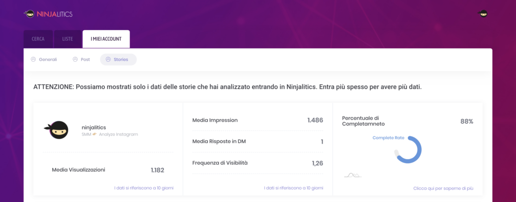 Ninjalitics Business Analisi storie instagram views