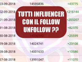 Tecnica follow-unfollow su Instagram: Pro e contro