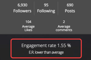 basso engagement rate
